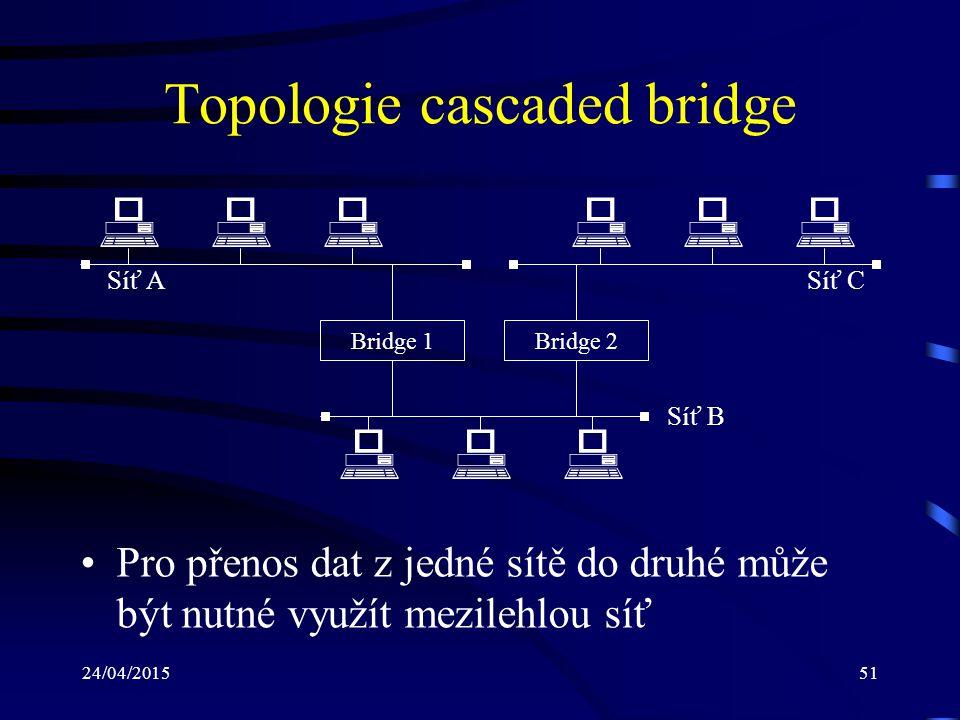 24/04/201551 Topologie cascaded bridge Pro přenos dat z jedné sítě do druhé může být nutné využít mezilehlou síť    Bridge 1Bridge 2 Síť A Sí