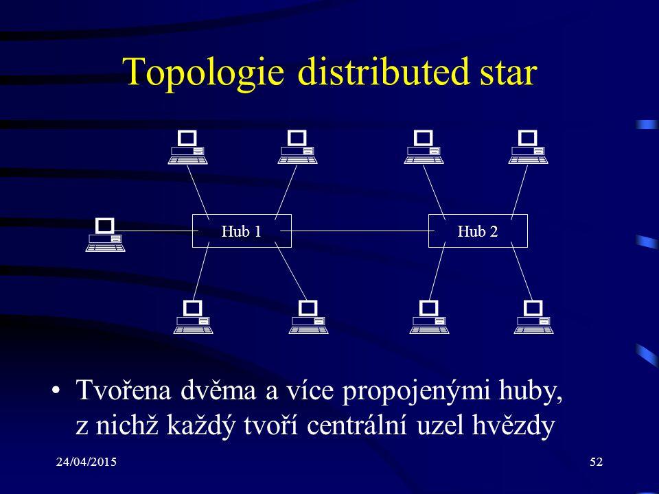 24/04/201552 Topologie distributed star Tvořena dvěma a více propojenými huby, z nichž každý tvoří centrální uzel hvězdy      Hub 1Hub 2