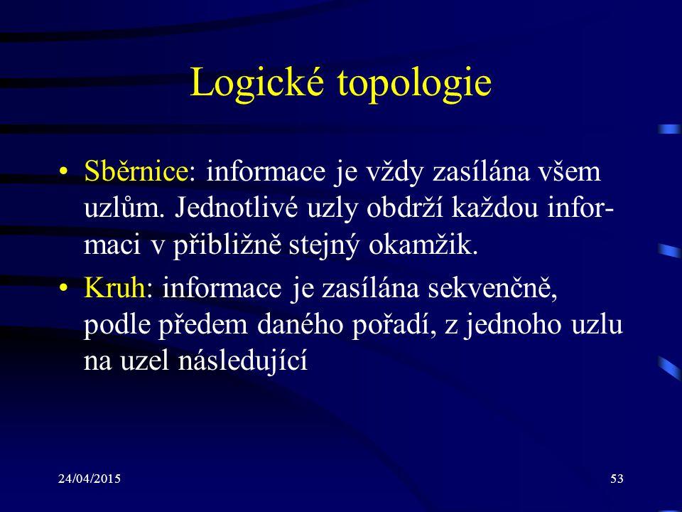 24/04/201553 Logické topologie Sběrnice: informace je vždy zasílána všem uzlům. Jednotlivé uzly obdrží každou infor- maci v přibližně stejný okamžik.