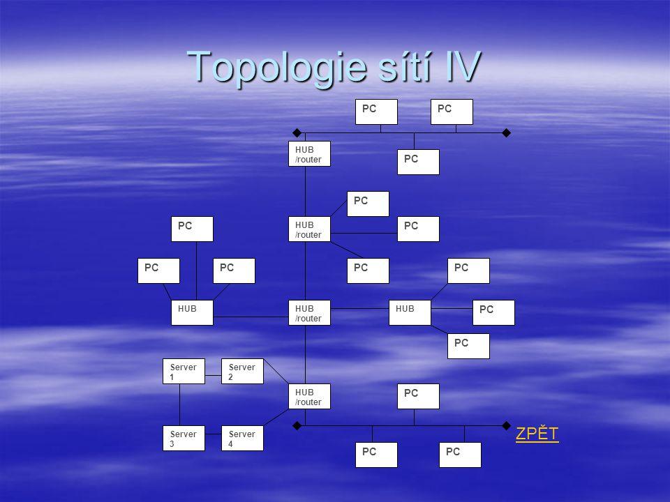 Topologie sítí IV Server 1 Server 2 Server 4 Server 3 HUB /router PC HUB PC HUB PC ZPĚT