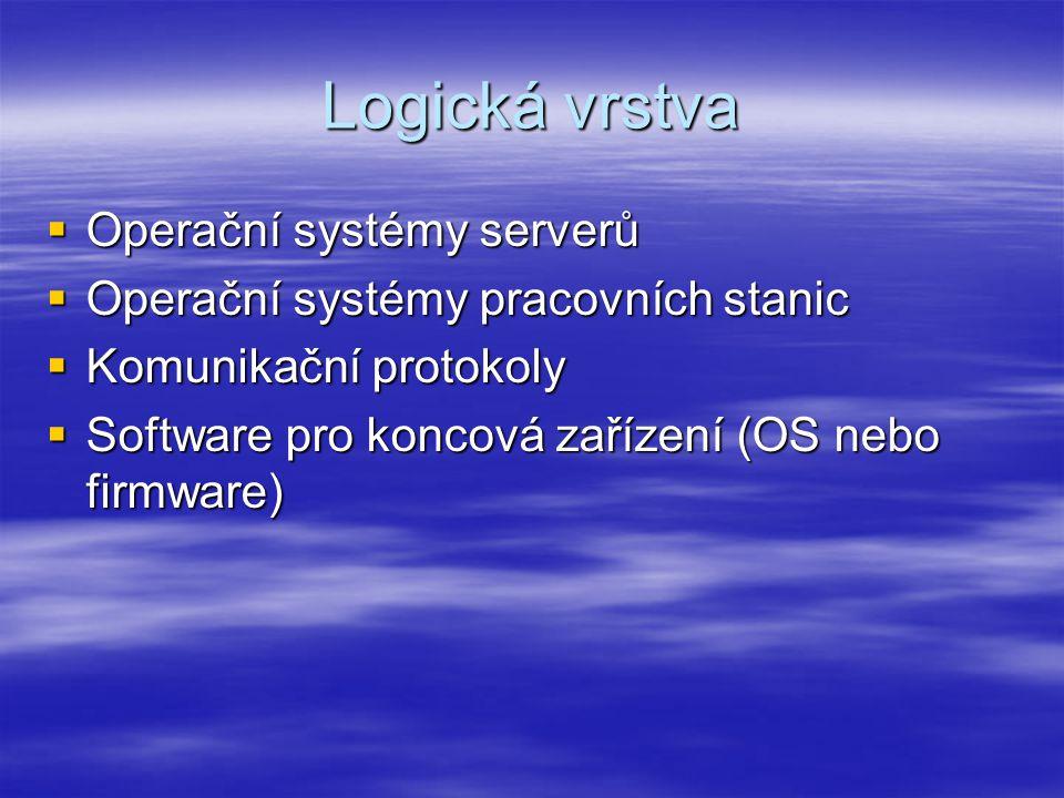 Logická vrstva  Operační systémy serverů  Operační systémy pracovních stanic  Komunikační protokoly  Software pro koncová zařízení (OS nebo firmware)