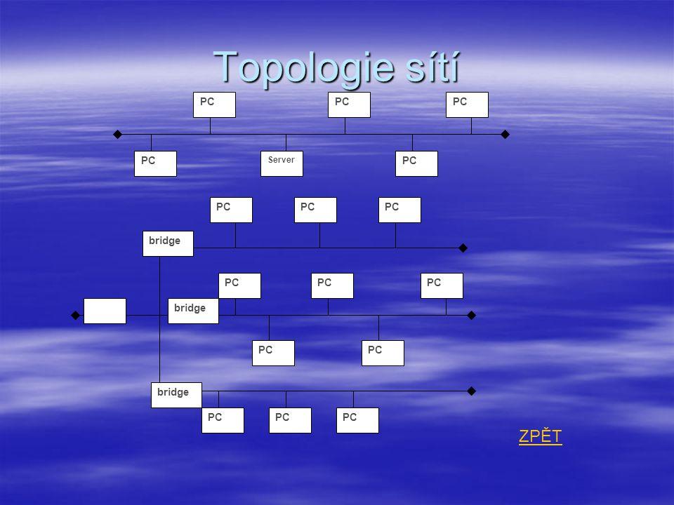 Topologie sítí PC Server PC ZPĚT PC Server PC bridge
