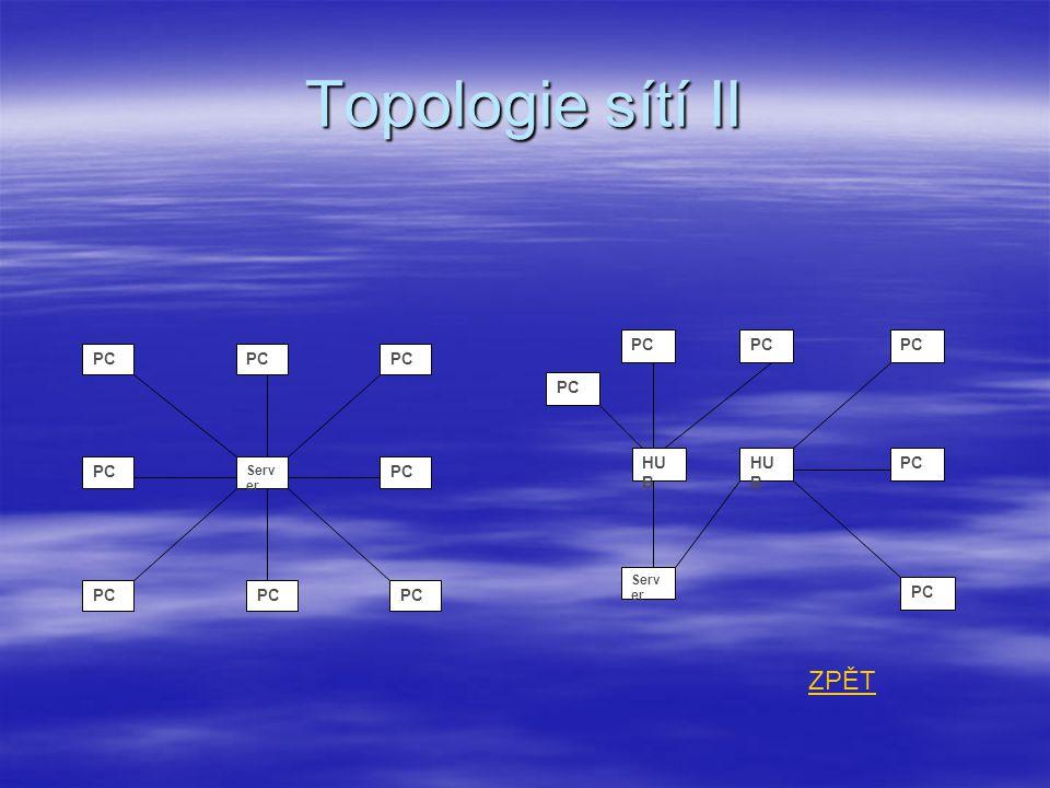 Topologie sítí III Server PC ZPĚT
