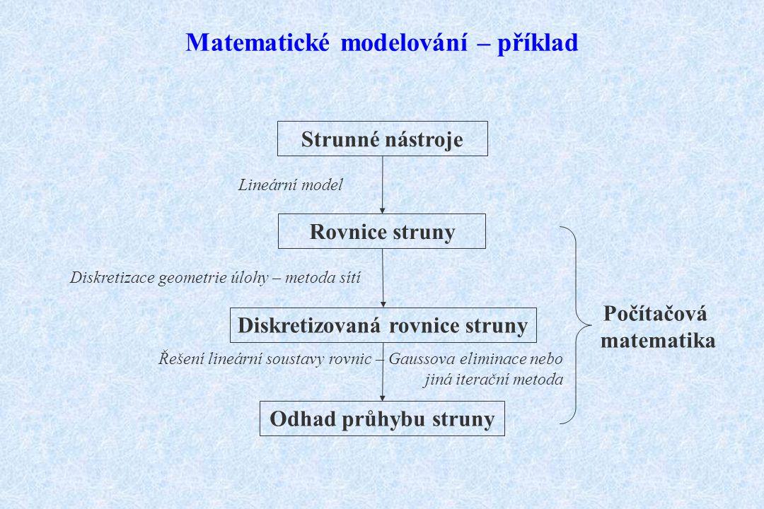 Matematické modelování – příklad Strunné nástroje Rovnice struny Diskretizovaná rovnice struny Odhad průhybu struny Počítačová matematika Diskretizace geometrie úlohy – metoda sítí Řešení lineární soustavy rovnic – Gaussova eliminace nebo jiná iterační metoda Lineární model