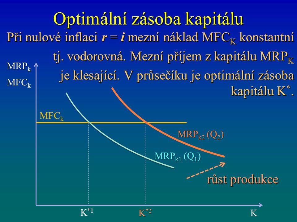 Optimální zásoba kapitálu Při nulové inflaci r = i mezní náklad MFC K konstantní tj. vodorovná. Mezní příjem z kapitálu MRP K je klesající. V průsečík