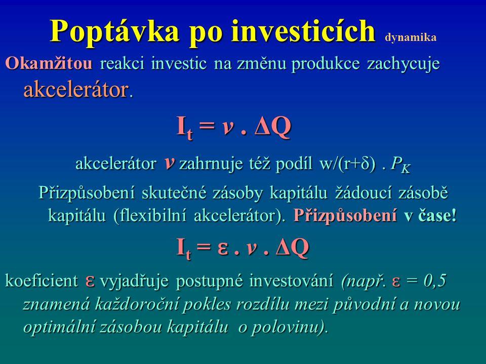 Poptávka po investicích Poptávka po investicích dynamika Okamžitou reakci investic na změnu produkce zachycuje akcelerátor. I t = v. ΔQ I t = v. ΔQ ak