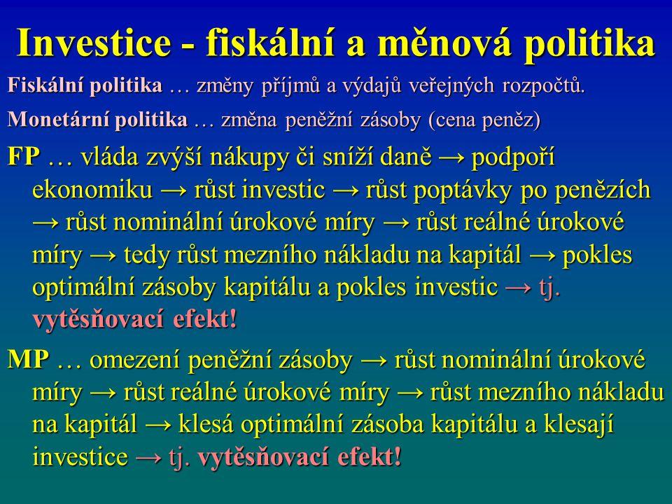 Investice - fiskální a měnová politika Fiskální politika … změny příjmů a výdajů veřejných rozpočtů. Monetární politika … změna peněžní zásoby (cena p