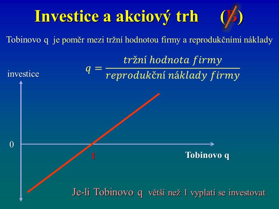 Investice a akciový trh (B) investice 0 1 Tobinovo q Tobinovo q je poměr mezi tržní hodnotou firmy a reprodukčními náklady Je-li Tobinovo q větší než