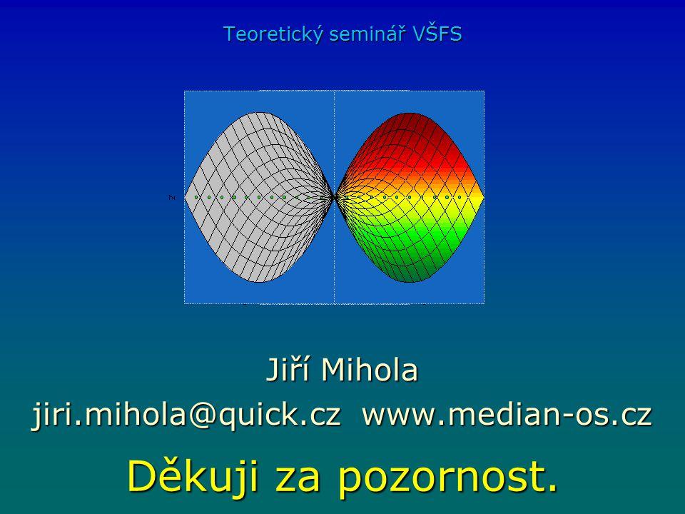 Děkuji za pozornost. Teoretický seminář VŠFS Jiří Mihola jiri.mihola@quick.cz www.median-os.cz