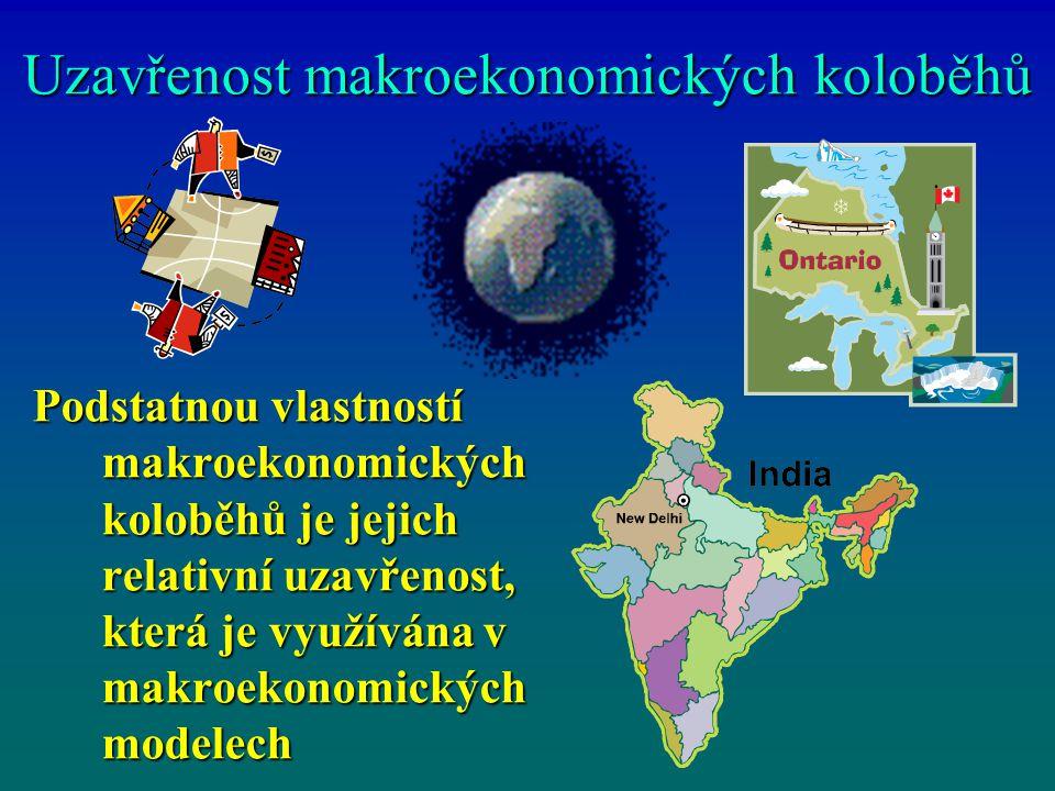 Uzavřenost makroekonomických koloběhů Podstatnou vlastností makroekonomických koloběhů je jejich relativní uzavřenost, která je využívána v makroekono
