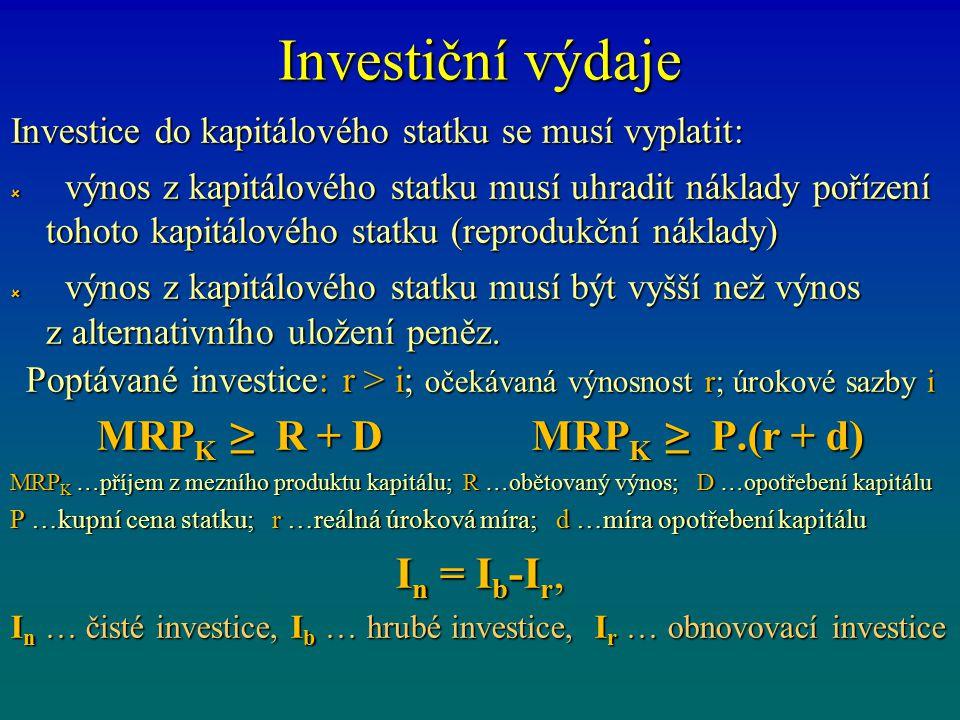 Investiční výdaje Investice do kapitálového statku se musí vyplatit:  výnos z kapitálového statku musí uhradit náklady pořízení tohoto kapitálového statku (reprodukční náklady)  výnos z kapitálového statku musí být vyšší než výnos z alternativního uložení peněz.