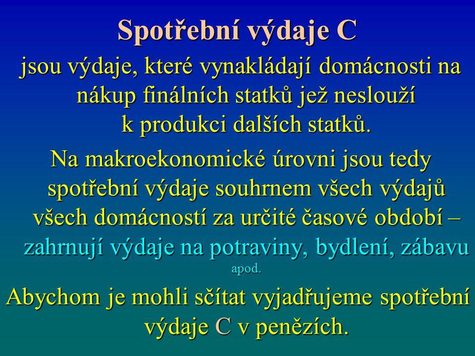 Spotřeba ČR 2009
