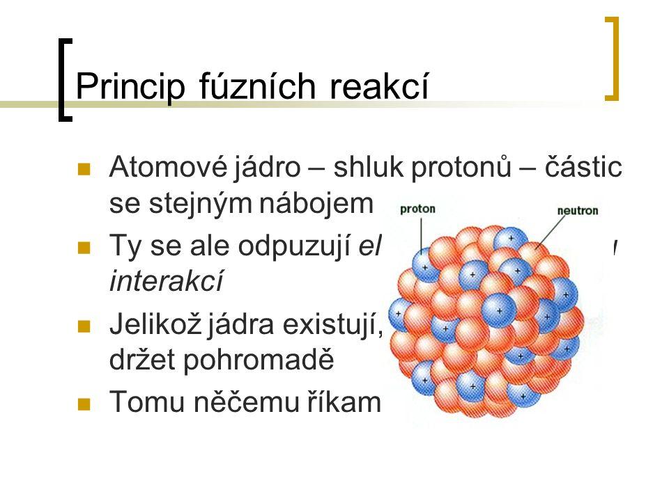 Princip fúzních reakcí Atomové jádro – shluk protonů – částic se stejným nábojem Ty se ale odpuzují elektromagnetickou interakcí Jelikož jádra existuj