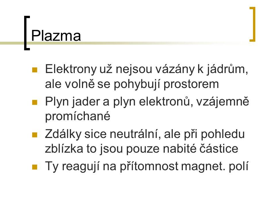 Plazma Elektrony už nejsou vázány k jádrům, ale volně se pohybují prostorem Plyn jader a plyn elektronů, vzájemně promíchané Zdálky sice neutrální, al