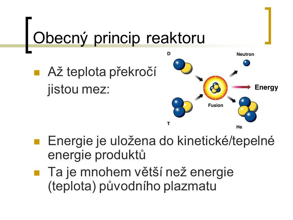 Obecný princip reaktoru Až teplota překročí jistou mez: Energie je uložena do kinetické/tepelné energie produktů Ta je mnohem větší než energie (teplo