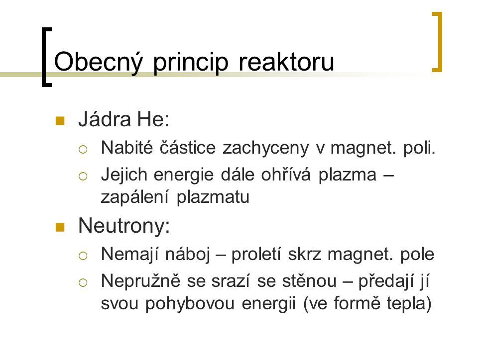 Obecný princip reaktoru Jádra He:  Nabité částice zachyceny v magnet. poli.  Jejich energie dále ohřívá plazma – zapálení plazmatu Neutrony:  Nemaj