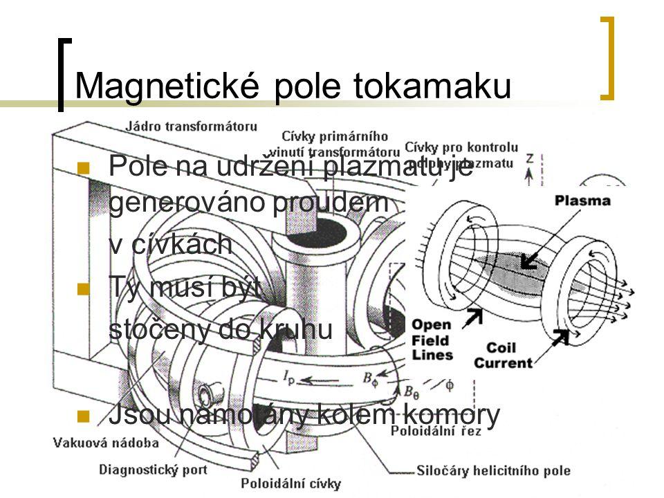 Magnetické pole tokamaku Pole na udržení plazmatu je generováno proudem v cívkách Ty musí být stočeny do kruhu Jsou namotány kolem komory