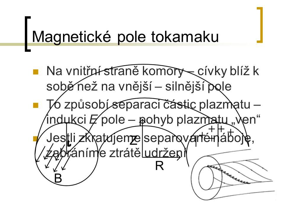 Magnetické pole tokamaku Na vnitřní straně komory – cívky blíž k sobě než na vnější – silnější pole To způsobí separaci částic plazmatu – indukci E po