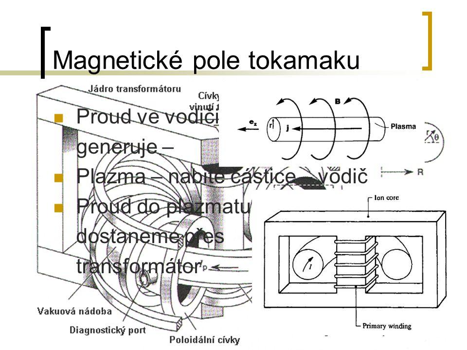 Proud ve vodiči generuje – Plazma – nabité částice – vodič Proud do plazmatu dostaneme přes transformátor