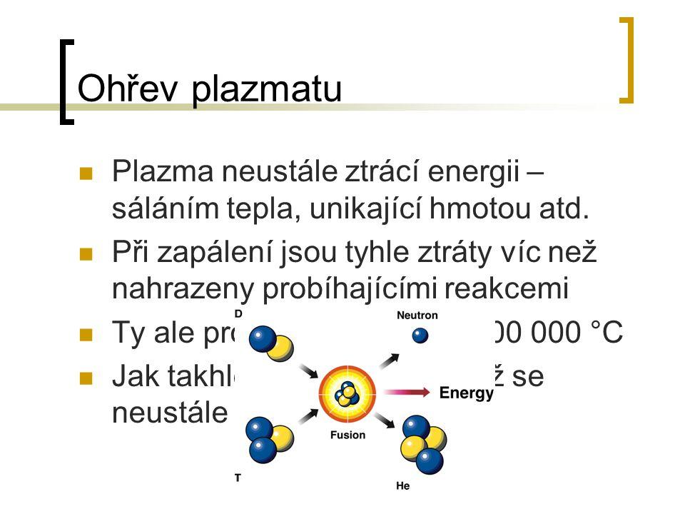 Ohřev plazmatu Plazma neustále ztrácí energii – sáláním tepla, unikající hmotou atd. Při zapálení jsou tyhle ztráty víc než nahrazeny probíhajícími re