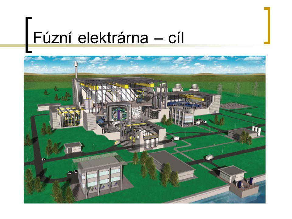 Fúzní elektrárna – cíl