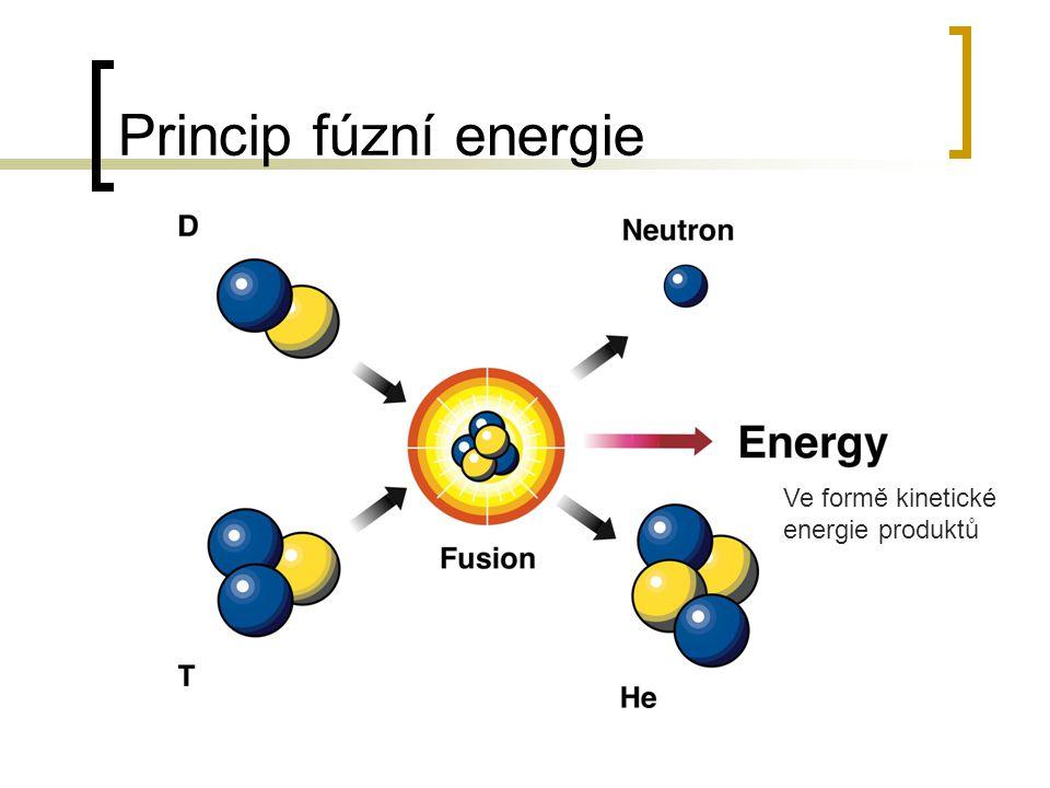 Princip fúzní energie Ve formě kinetické energie produktů