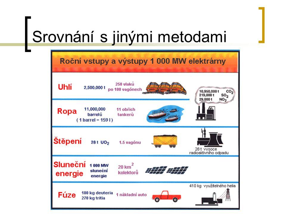 Cena energie dnes – $ 30 na GJ Cena fúzní energie – $ 0,004 na GJ Zásoby uhlí – 120 let Zásoby ropy – 40 let Zásoby Deuteria – 300 000 000 000 let Zásoby Tritia – 30 000 000 let