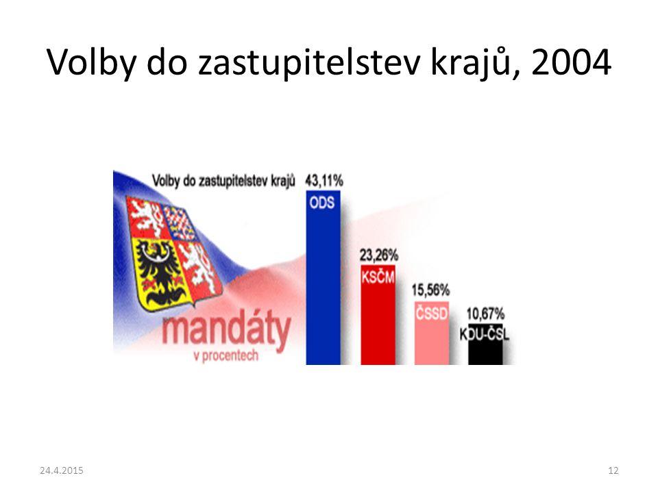 Volby do zastupitelstev krajů, 2004 24.4.201512