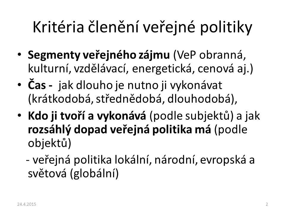 Kritéria členění veřejné politiky Segmenty veřejného zájmu (VeP obranná, kulturní, vzdělávací, energetická, cenová aj.) Čas - jak dlouho je nutno ji v