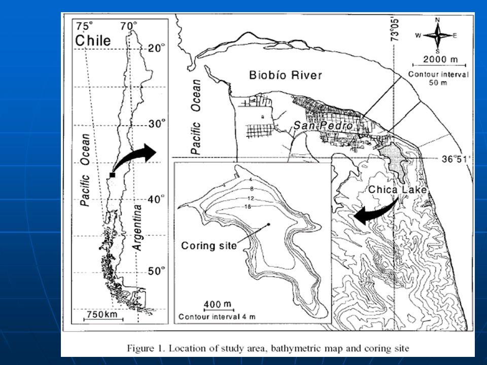 Metody výzkumu 1.Odběr vzorků a laboratorní analýzy - základní vzorek - získaný v roce 1996 z nejhlubší části jezera (50 cm dlouhý, v průměru 6 cm) - základní vzorek - získaný v roce 1996 z nejhlubší části jezera (50 cm dlouhý, v průměru 6 cm) - nejprve byl ověřen rentgenovými paprsky na biologické a fyzikální narušení  nezbytné ke zjednodušení izotopové a pylové analýzy - poté byl vzorek seříznut na vrstvy (1 cm), každá byla analyzována na hustotu (při t=105°C) a organický C - aktivita 210 Pb (22,3 let) se vypočítala ze zjištěné aktivity jeho nejbližšího izotopu - 210 Po (138,4 let) - prostřednictvím  - spetrometrie - k ověření stáří 210 Pb byly vzorky analyzovány na 137 Cs (32 let); max.