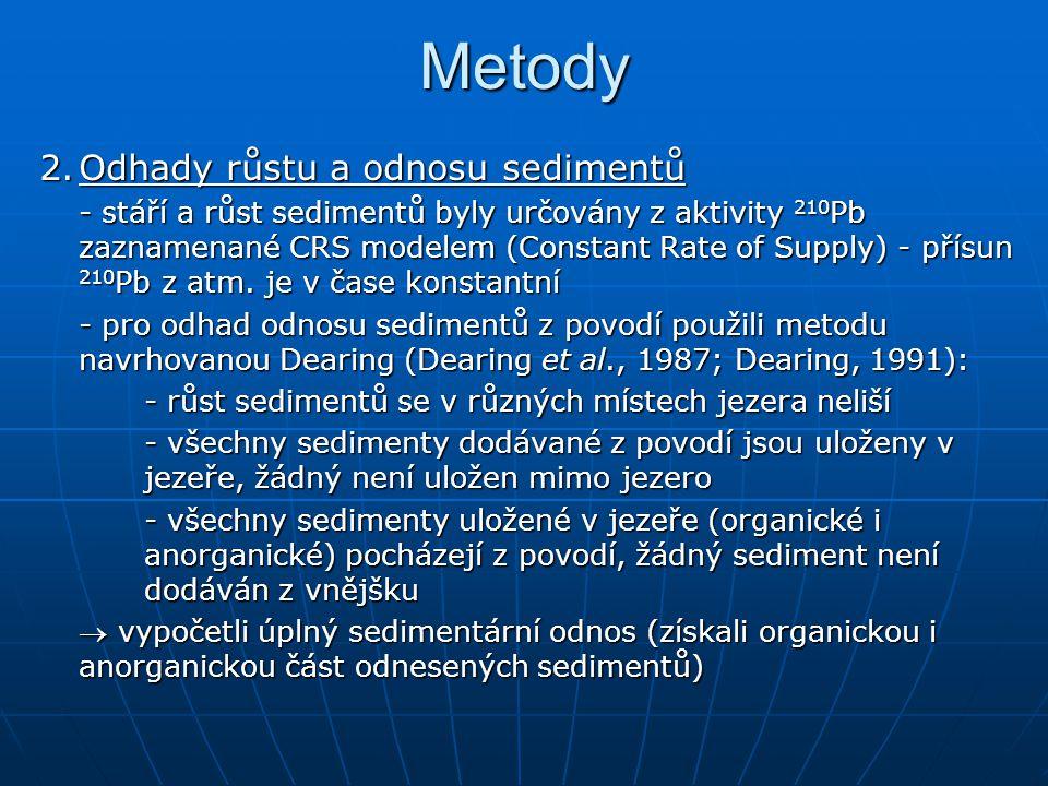 Metody 2.Odhady růstu a odnosu sedimentů - stáří a růst sedimentů byly určovány z aktivity 210 Pb zaznamenané CRS modelem (Constant Rate of Supply) - přísun 210 Pb z atm.