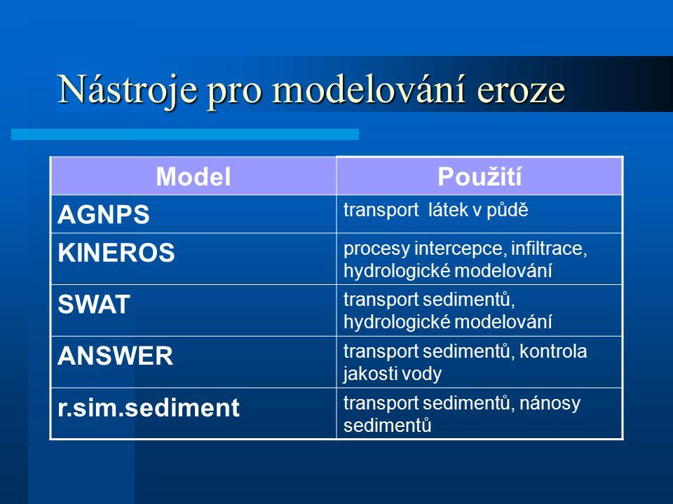 Nástroje pro modelování eroze ModelPoužití AGNPS transport látek v půdě KINEROS procesy intercepce, infiltrace, hydrologické modelování SWAT transport