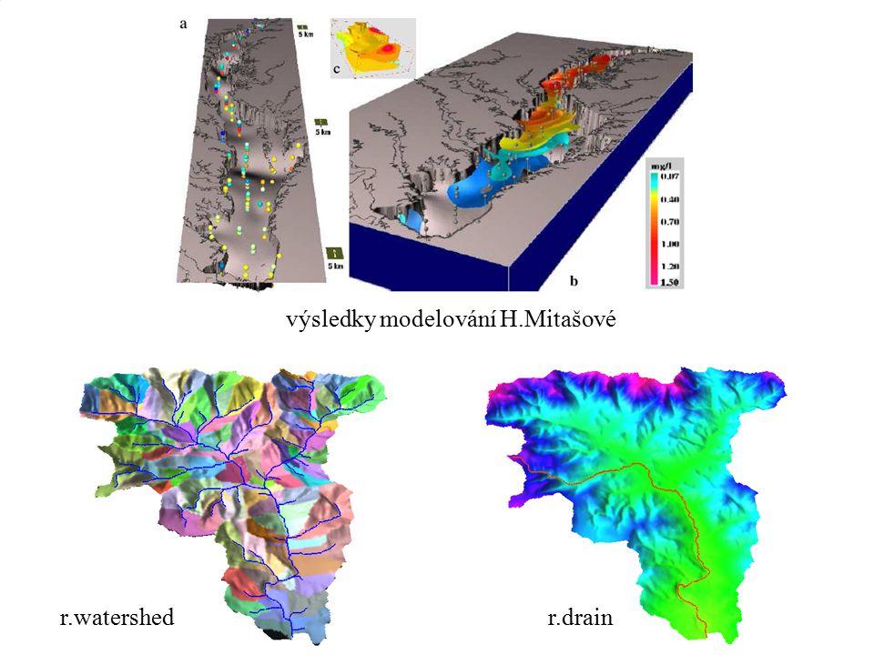 r.watershedr.drain výsledky modelování H.Mitašové