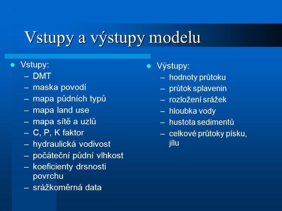 Vstupy a výstupy modelu Vstupy: –DMT –maska povodí –mapa půdních typů –mapa land use –mapa sítě a uzlů –C, P, K faktor –hydraulická vodivost –počátečn