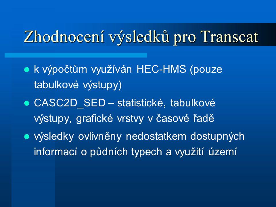 Zhodnocení výsledků pro Transcat k výpočtům využíván HEC-HMS (pouze tabulkové výstupy) CASC2D_SED – statistické, tabulkové výstupy, grafické vrstvy v