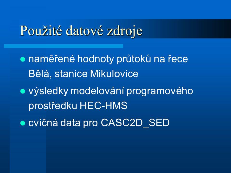 Použité datové zdroje naměřené hodnoty průtoků na řece Bělá, stanice Mikulovice výsledky modelování programového prostředku HEC-HMS cvičná data pro CA