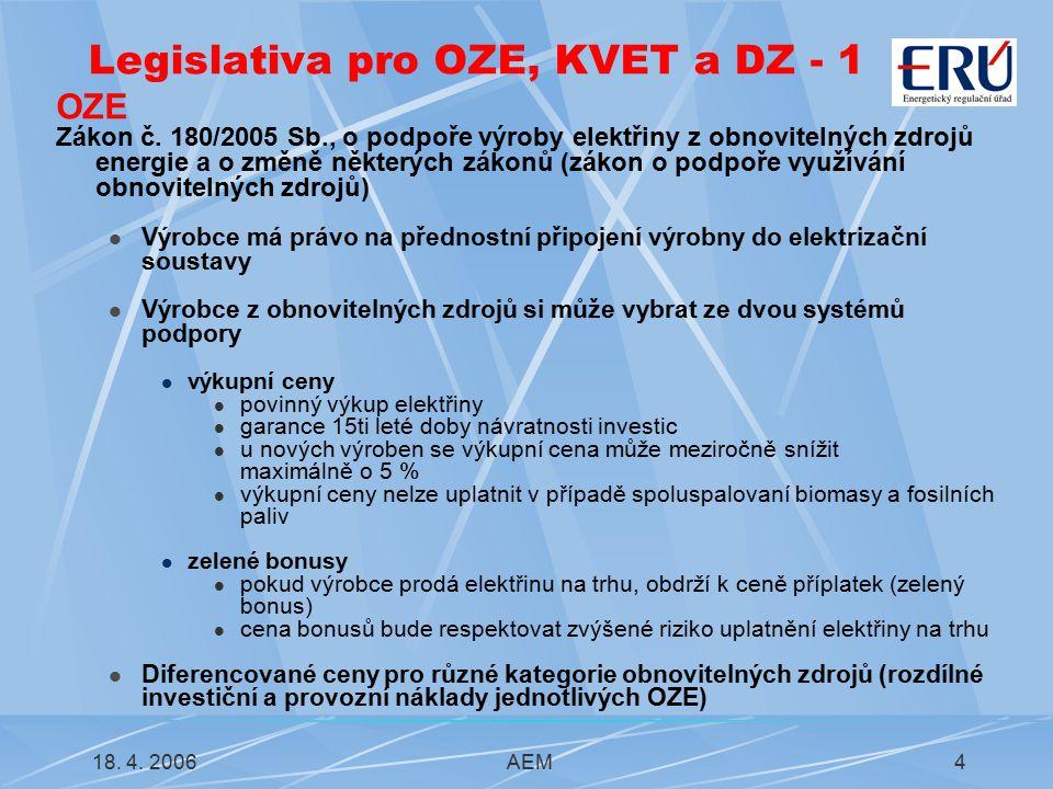 18. 4. 2006AEM4 Legislativa pro OZE, KVET a DZ - 1 OZE Zákon č.