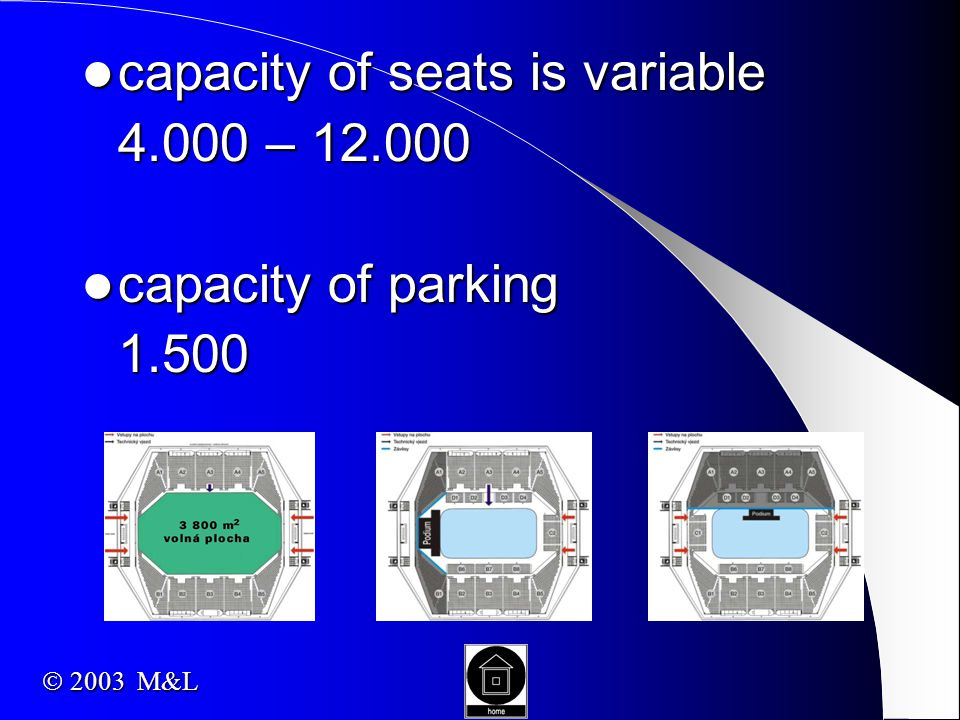 capacity of seats is variable capacity of seats is variable 4.000 – 12.000 capacity of parking capacity of parking1.500  2003 M&L