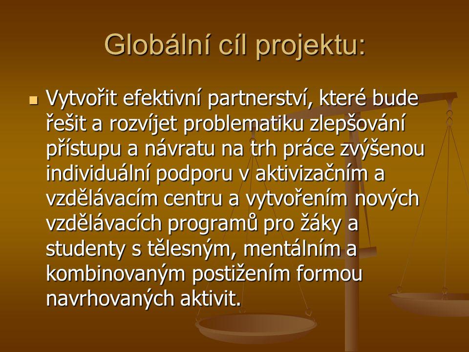 Partneři projektu Odborné učiliště a Praktická škola Lomená 44, Brno Odborné učiliště a Praktická škola Lomená 44, Brno Ústav sociální péče pro těl.
