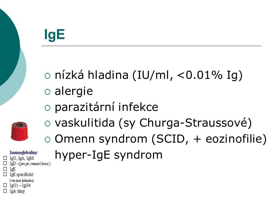IgE  nízká hladina (IU/ml, <0.01% Ig)  alergie  parazitární infekce  vaskulitida (sy Churga-Straussové)  Omenn syndrom (SCID, + eozinofilie)  hy