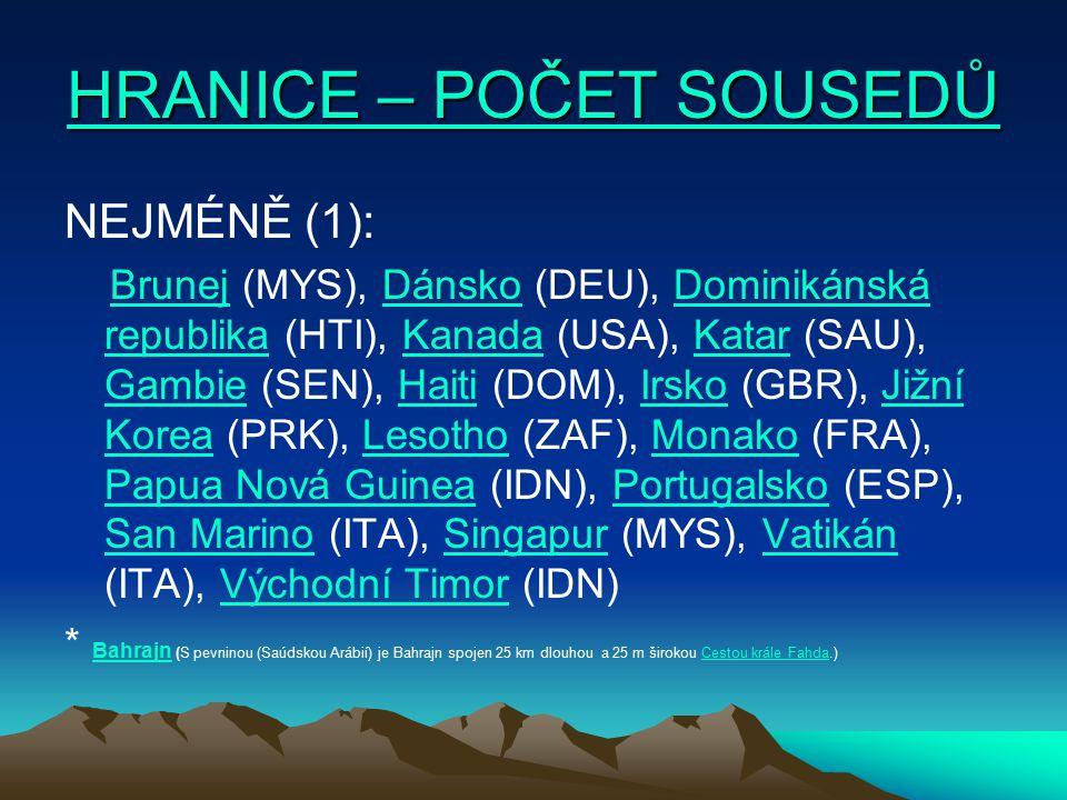 HRANICE – POČET SOUSEDŮ HRANICE – POČET SOUSEDŮ NEJMÉNĚ (1): Brunej (MYS), Dánsko (DEU), Dominikánská republika (HTI), Kanada (USA), Katar (SAU), Gamb