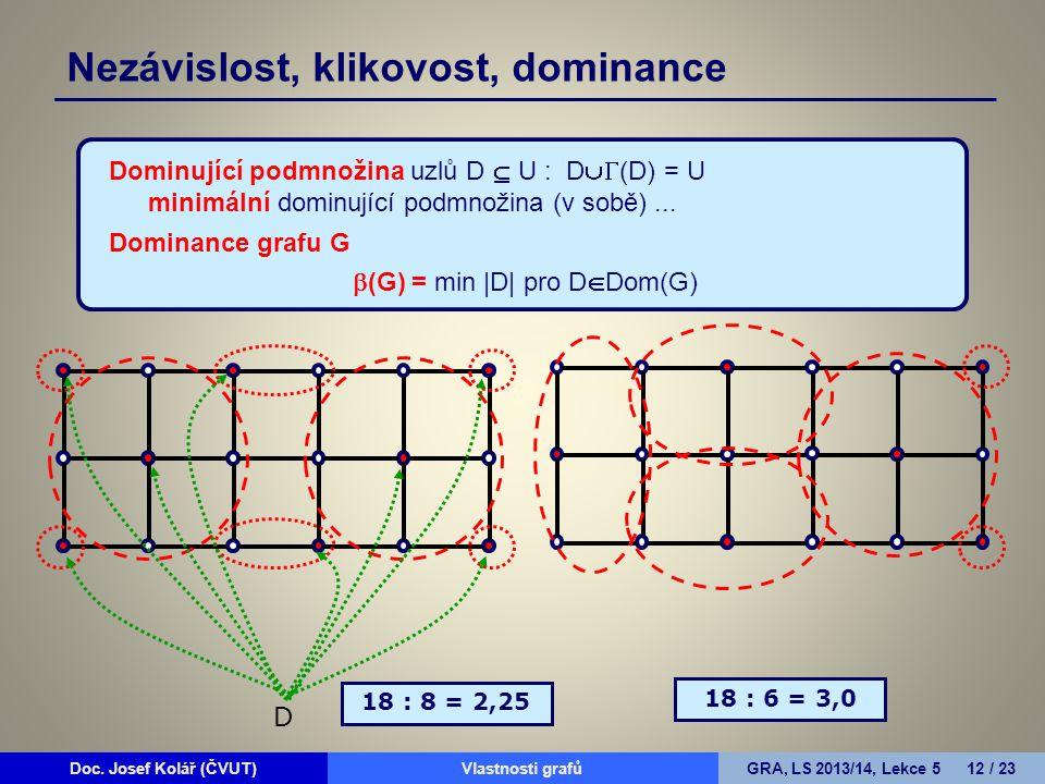 Doc. Josef Kolář (ČVUT)Prohledávání grafůGRA, LS 2010/11, Lekce 4 12 / 15Doc. Josef Kolář (ČVUT)Vlastnosti grafůGRA, LS 2013/14, Lekce 5 12 / 23 Domin