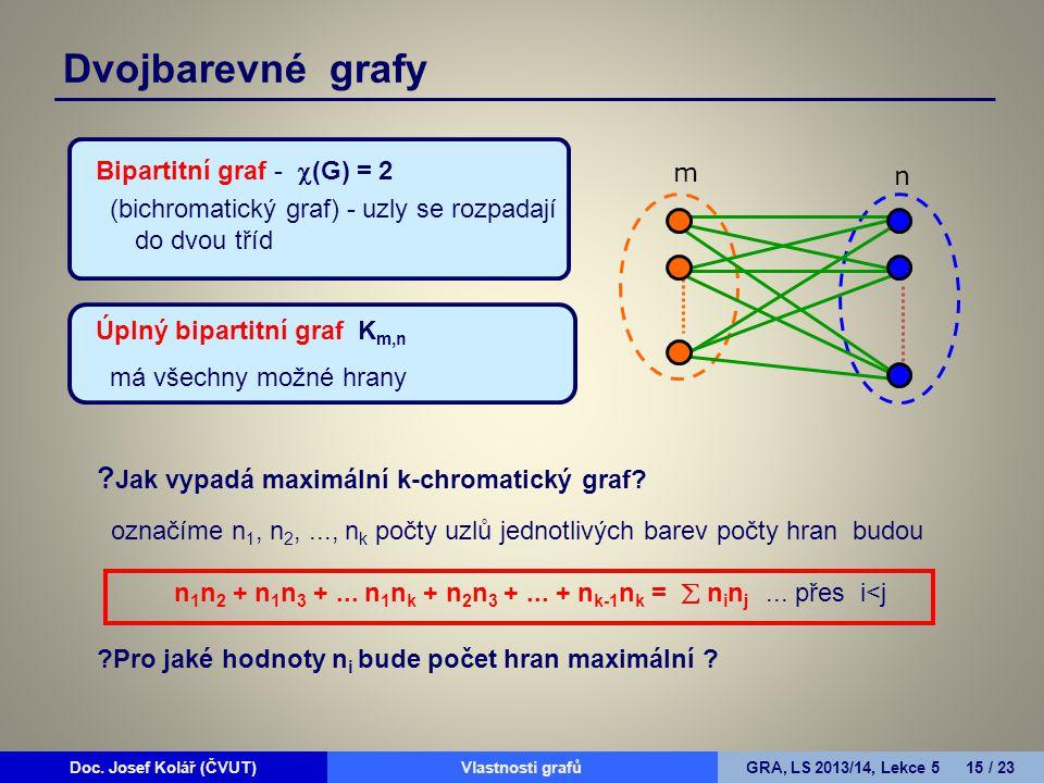 Doc. Josef Kolář (ČVUT)Prohledávání grafůGRA, LS 2010/11, Lekce 4 15 / 15Doc. Josef Kolář (ČVUT)Vlastnosti grafůGRA, LS 2013/14, Lekce 5 15 / 23 Bipar