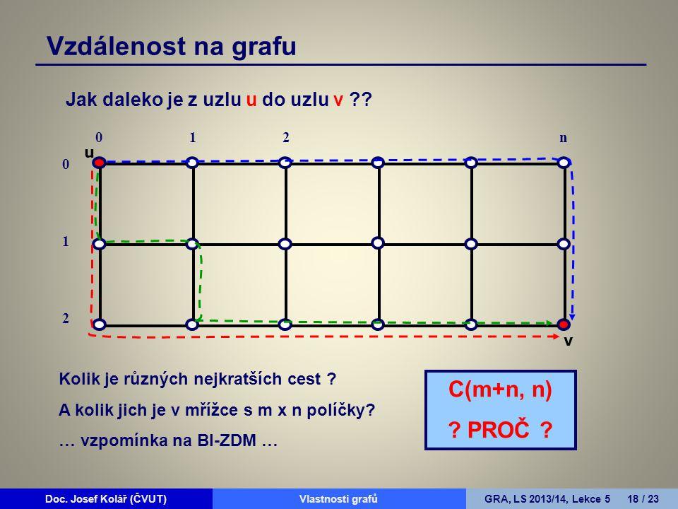 Doc. Josef Kolář (ČVUT)Prohledávání grafůGRA, LS 2010/11, Lekce 4 18 / 15Doc. Josef Kolář (ČVUT)Vlastnosti grafůGRA, LS 2013/14, Lekce 5 18 / 23 Vzdál