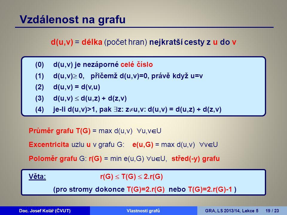 Doc. Josef Kolář (ČVUT)Prohledávání grafůGRA, LS 2010/11, Lekce 4 19 / 15Doc. Josef Kolář (ČVUT)Vlastnosti grafůGRA, LS 2013/14, Lekce 5 19 / 23 d(u,v