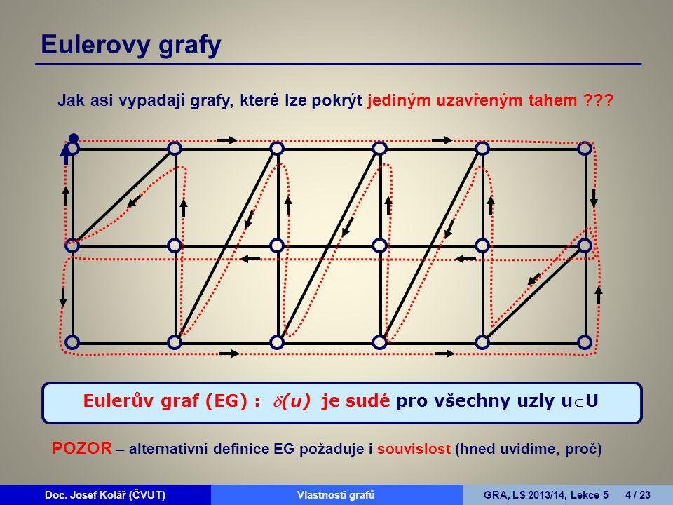Doc.Josef Kolář (ČVUT)Prohledávání grafůGRA, LS 2010/11, Lekce 4 5 / 15Doc.