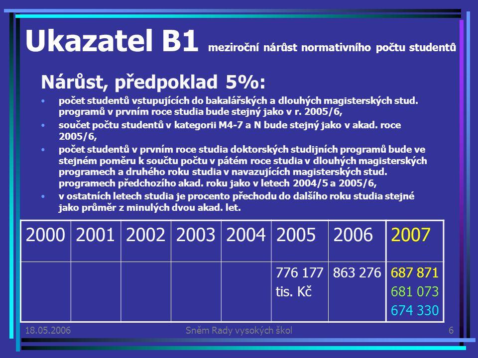 18.05.2006Sněm Rady vysokých škol6 Ukazatel B1 meziroční nárůst normativního počtu studentů Nárůst, předpoklad 5%: počet studentů vstupujících do bakalářských a dlouhých magisterských stud.