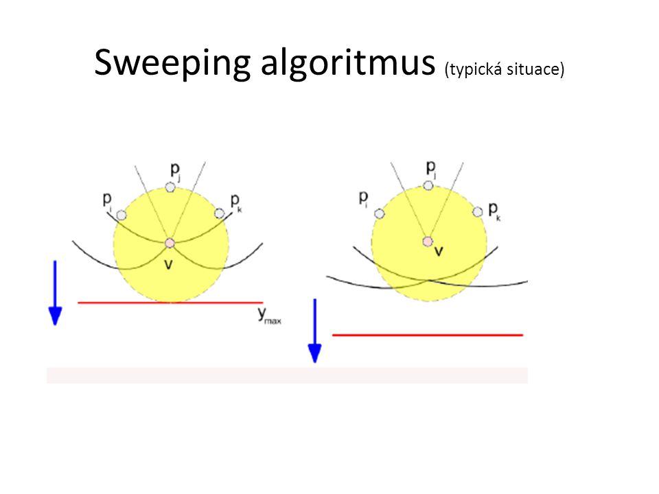 Sweeping algoritmus (typická situace)