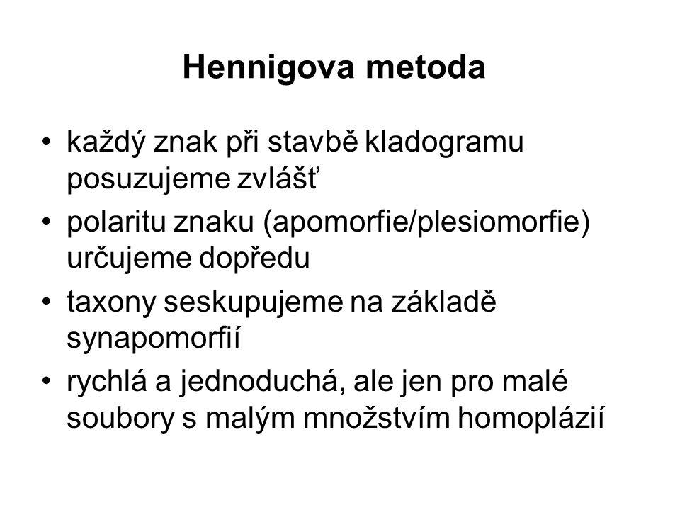 Hennigova metoda každý znak při stavbě kladogramu posuzujeme zvlášť polaritu znaku (apomorfie/plesiomorfie) určujeme dopředu taxony seskupujeme na zák
