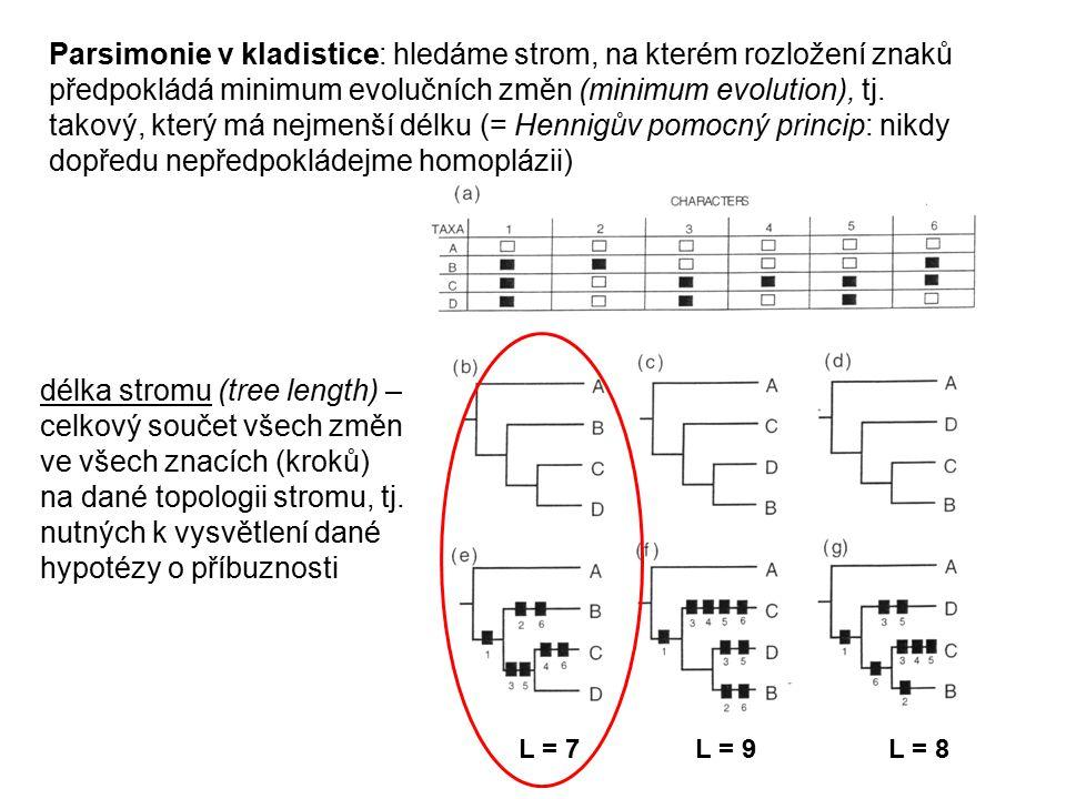 Parsimonie v kladistice: hledáme strom, na kterém rozložení znaků předpokládá minimum evolučních změn (minimum evolution), tj. takový, který má nejmen